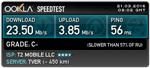 Тест скорости интернета Теле2 в деревне Князево Калининского района после установки оборудования